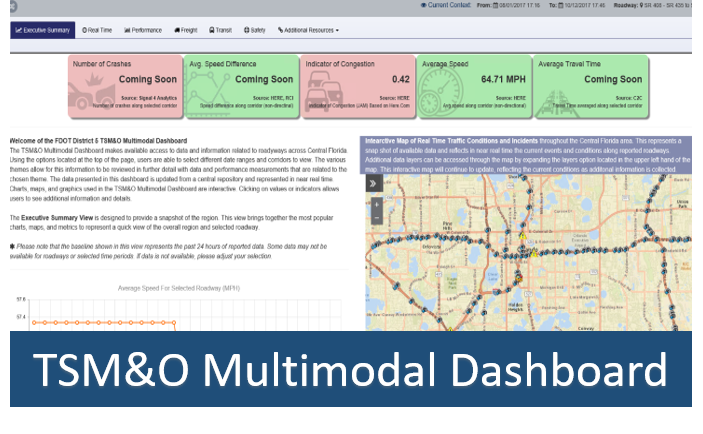 Link to TSMO Multimodal Dashboard